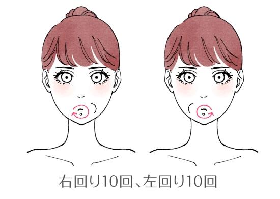 舌回しトレーニングの説明図