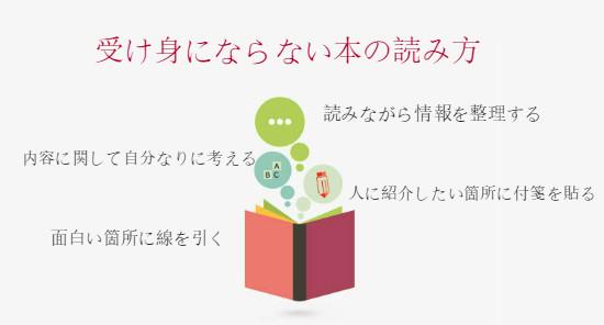 読書文字入れver3