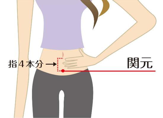 生理痛緩和のツボ関元