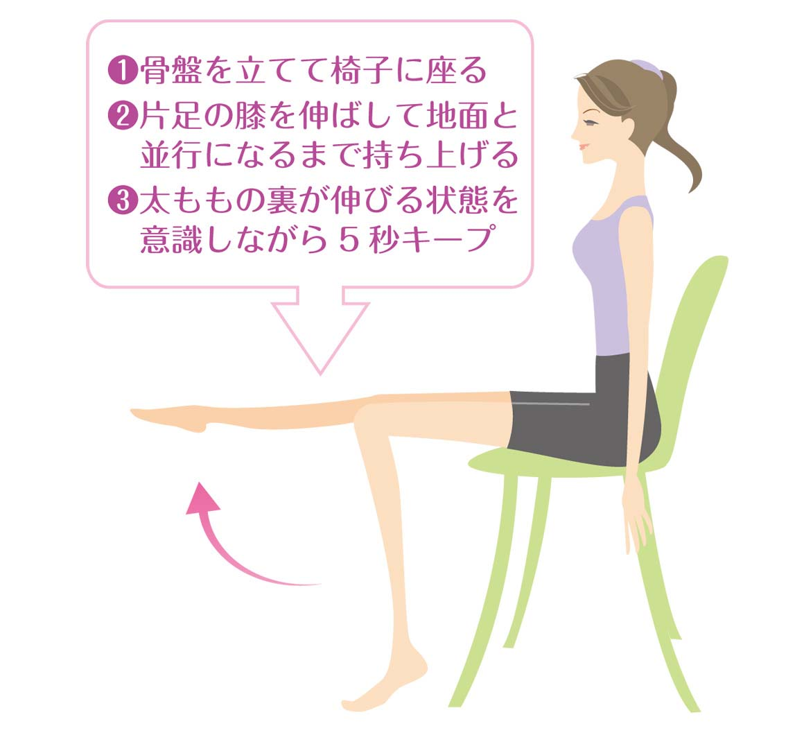 座り 立て 膝