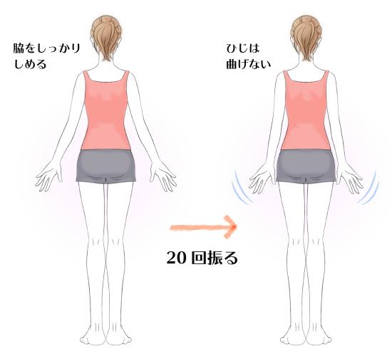 二の腕をゆらしてひきしめるストレッチ方法