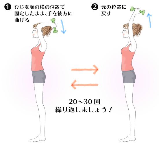 1日3分!二の腕のたるみを短期間で細く引き締める …