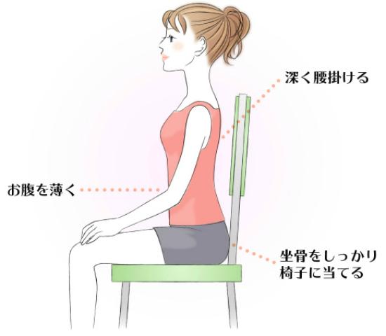坐骨神経痛を防ぐイスの座り方 5067-1