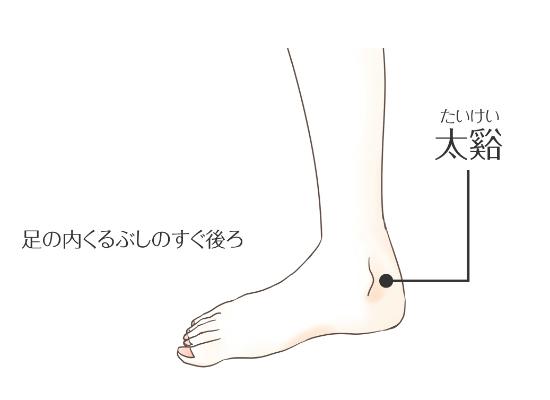 Lymphatic massage 8177