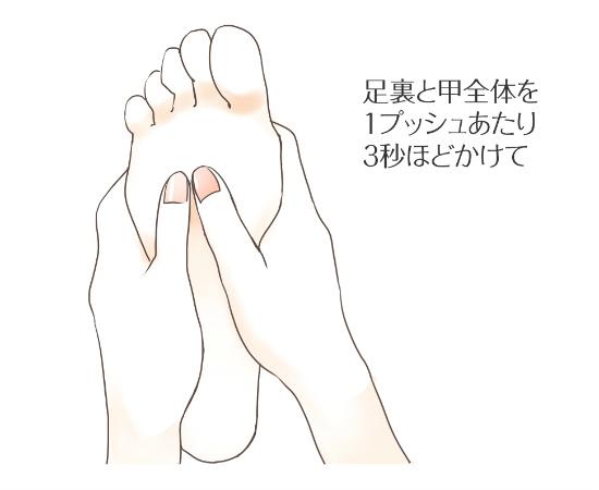 足の裏のリンパマッサージのやり方
