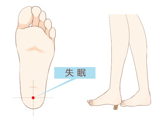 足の裏にある快眠の為のツボ失眠