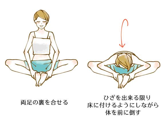股間節を柔らかくするストレッチ0616
