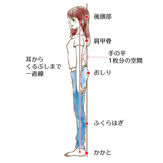 正しい姿勢の取り方