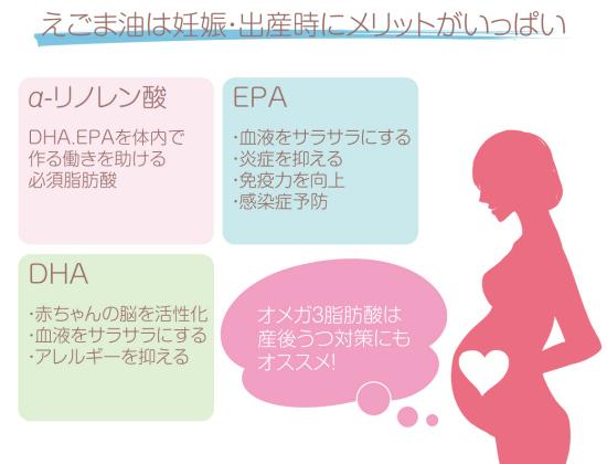 egoma oil  has good effect of birth