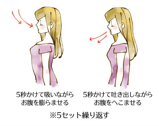 呼吸法に気を付けながら腹部を鍛える1106-1