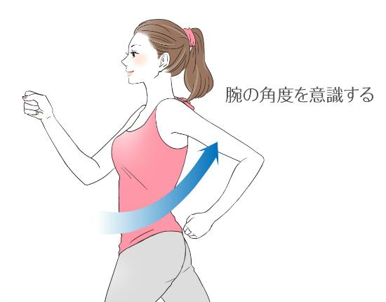 日常の動作に気をつけることによるトレーニング