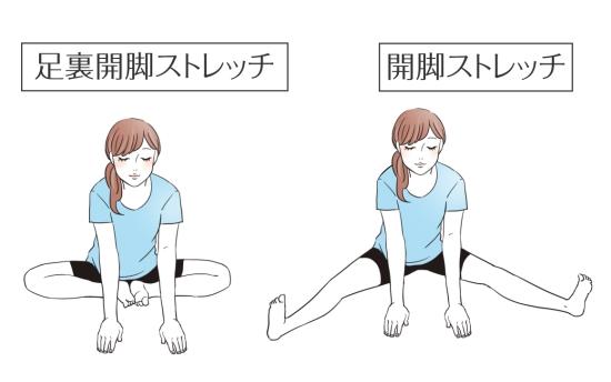 股間節を柔らかくするストレッチ 0829-3