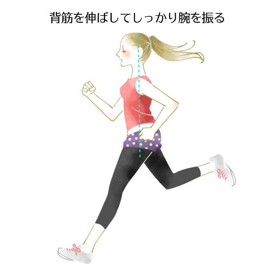 正しい姿勢で走る女性