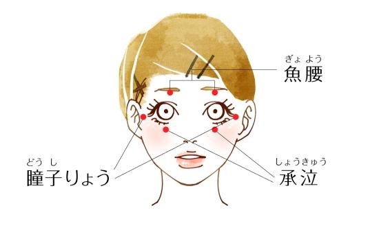 眼のツボ1003-2