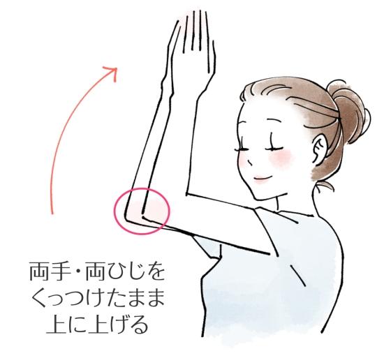両手・両肘をつけた状態で、水平以上の高さまで上げている女性