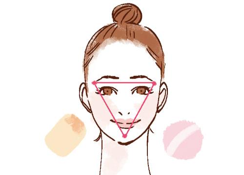 顔を立体的に見せるためにファンデーションは顔の中心に1031-10