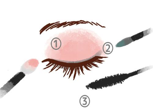 目元をふっくらと見せるにはピンクのアイシャドウがオススメ-1031-6