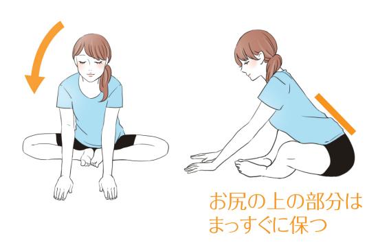 股間節を柔らかくするストレッチの方法
