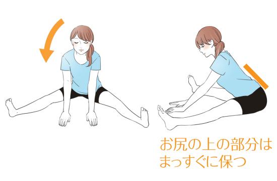 股間節を柔らかくするストレッチの方法2