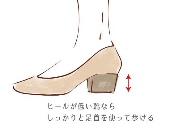 しっかりと足を使って履けるくつを選ぶ