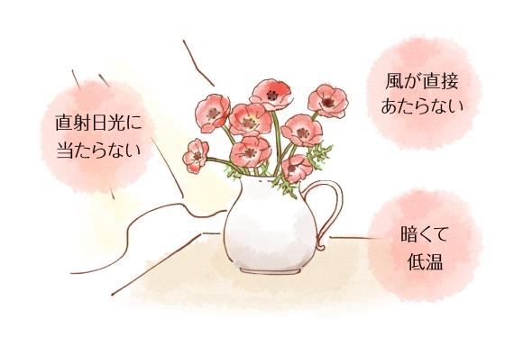 切り花を飾る場所-1028-1
