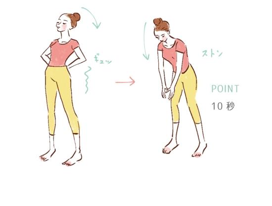 腰の脱力ストレッチ0411-6