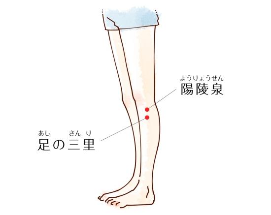 マッサージなどで足の血行を良くする1003-3