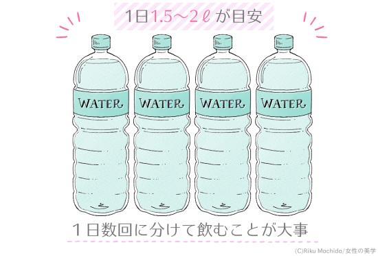 ペットボトル4本
