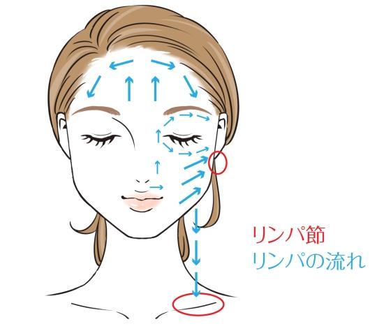 顔のマッサージ-1024-1