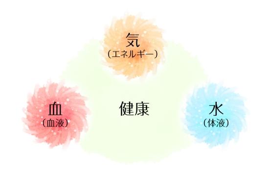 経絡1031-1