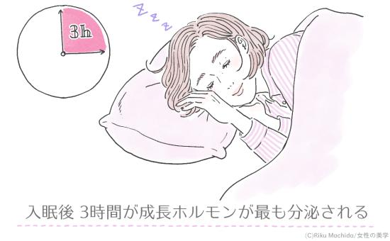 質の良い睡眠を十分とる