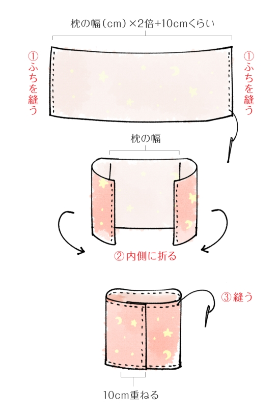 how-to-make-it-solt-pillow-1122-1