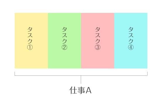 タスク-1122-1
