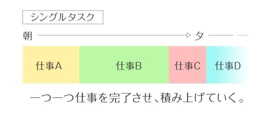 タスク-1122-2