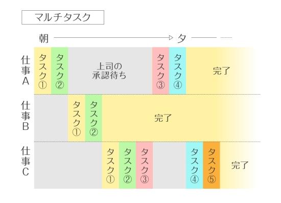 タスク 1122-4