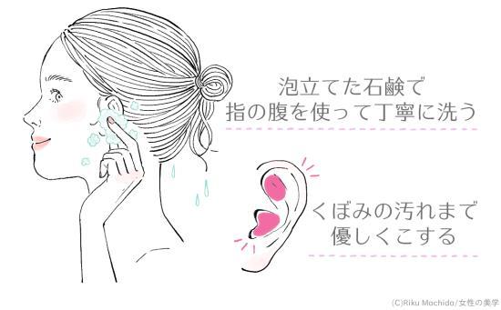 体を洗うときにさっと耳を洗う