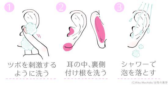 お風呂の中での耳の洗い方