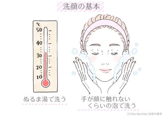 洗顔の基本