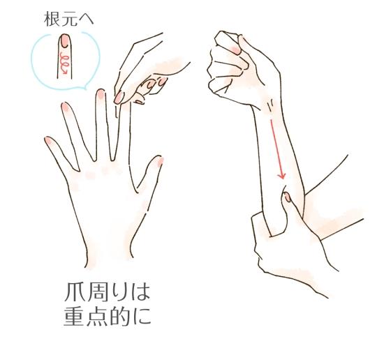 hand massage 0329-2