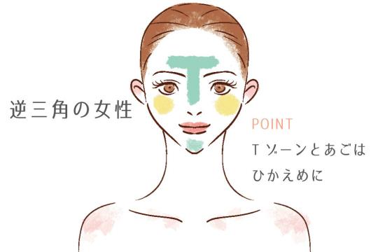 highlight makeup 0327-10