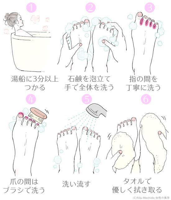 正しい足の洗い方