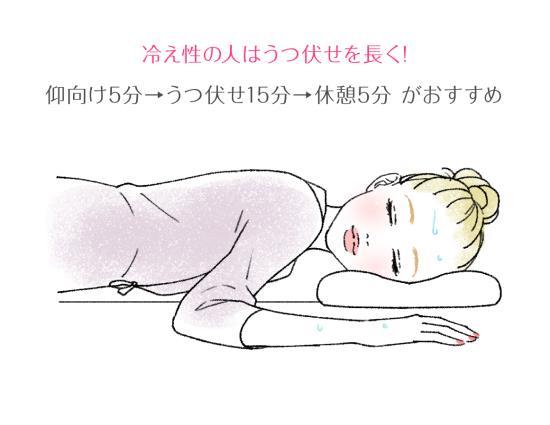 岩盤浴でうつ伏せ寝している女性