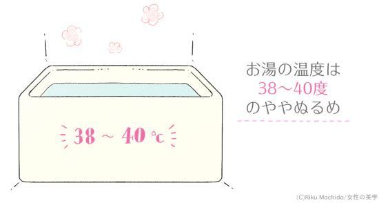 お湯の温度は38~40度