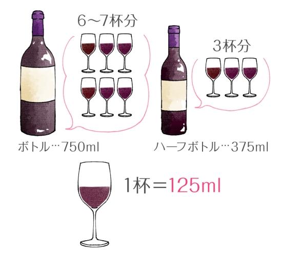 ワインのマナー0418-1