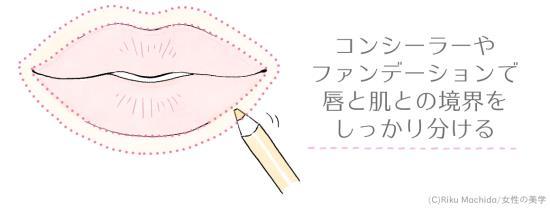 コンシーラーやファンデーションで唇の周りを整える