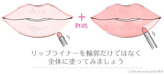 リップライナーを唇の輪郭だけではなく全体に塗る