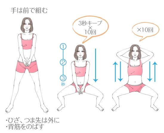 相撲スクワットのやり方0522-2