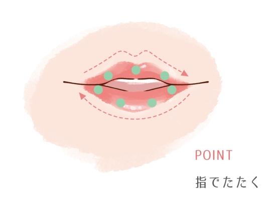 唇を軽くポンポンと叩き血流マッサージ0522-5