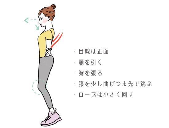 縄跳び効果の上げ方