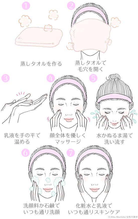 乳液洗顔の方法